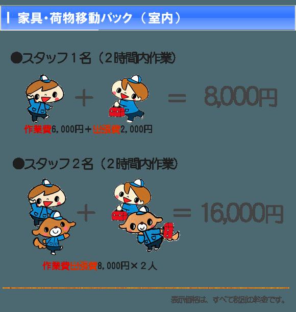 【便利屋】 暮らしなんでもお助け隊 福岡西店 荷物移動パック(室内)